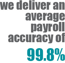 We deliver an average payroll accuracy of 99.8 percent